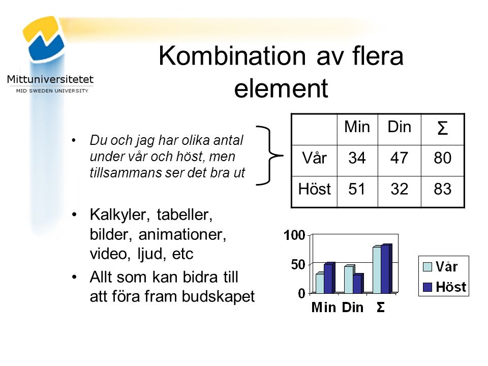 Kombination av flera element