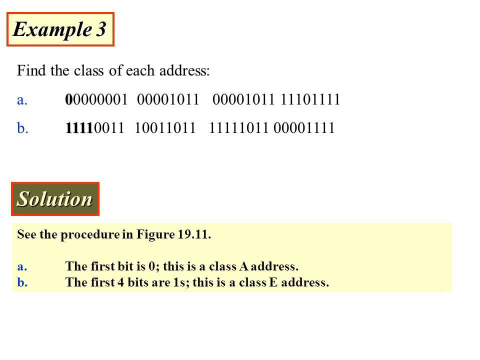 Example 3 Solution Find the class of each address: