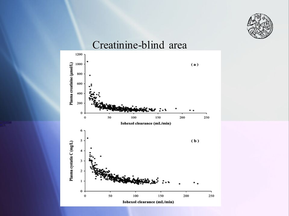 Creatinine-blind area