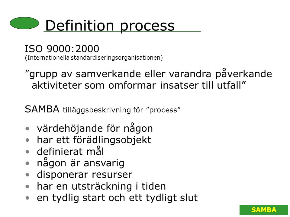 Definition process ISO 9000:2000