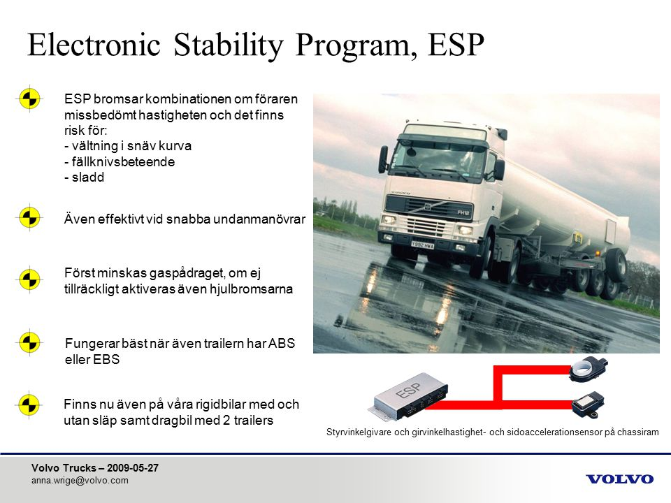 Electronic Stability Program, ESP